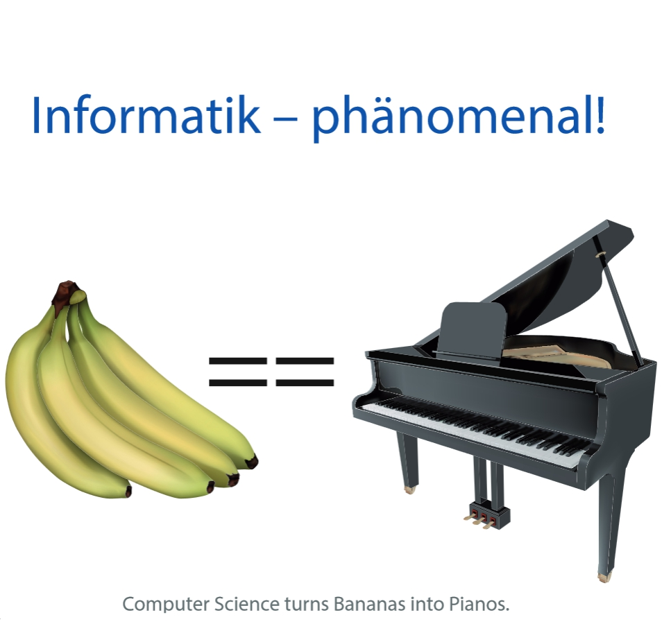 Computer Science turns Bananas into Pianos