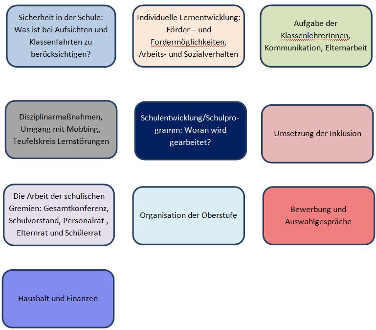 Ausbildung und Unterstützung der Lehrkräfte im Vorbereitungsdienst (Referendare)